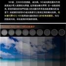 【世明國際】37mm可調ND中灰减光鏡手...