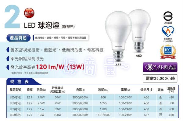 好商量~ 2018新上市 PHILIPS 飛利浦 13W 舒視光 LED 燈泡 球泡燈