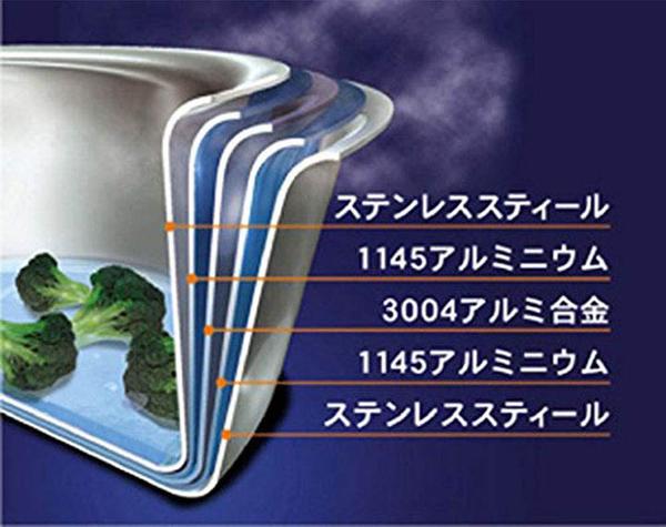 Vita Craft Apple【日本代購】 蘋果 雙手鍋5層構造3.6L-No2754