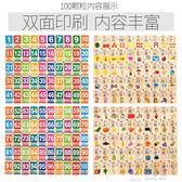 兒童玩具3-6周歲7歲男孩女孩1-2歲寶寶益智力啟蒙早教認識字     igo     俏女孩