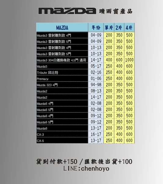 【一吉】13-17年 CX-5 原廠型 晴雨窗 /台灣製造 (cx5晴雨窗,cx5 晴雨窗,cx-5晴雨窗,cx-5 晴雨窗