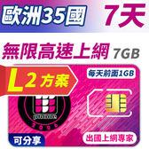 【TPHONE上網專家】 歐洲全區L2方案35國 7天無限上網 7GB高速 插卡即用 不須開通