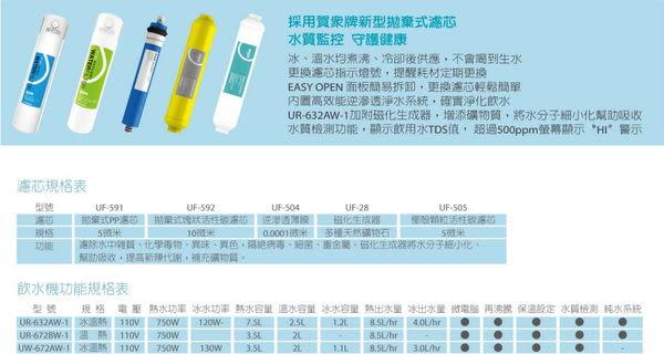 UF591/UF592/UF504/UF505濾心組..賀眾牌UNION適用機型UR-672BW-1/UN-1322AG-1-R