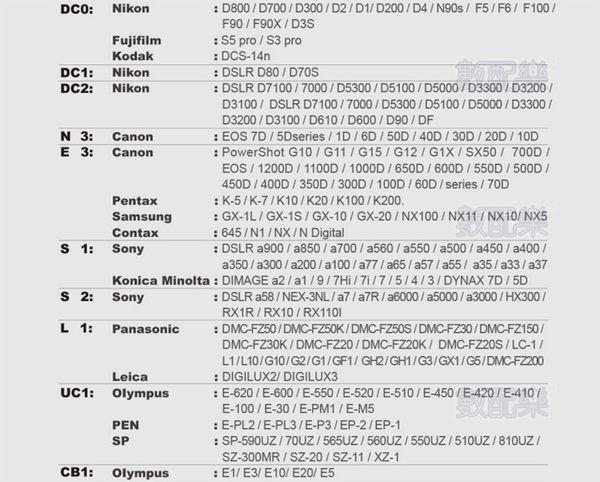 *數配樂*Pixel 品色 RC201 電子快門線 SONY S2 快門線 A7 A7R A3000 A5000 A6000 RX100 M2 M3