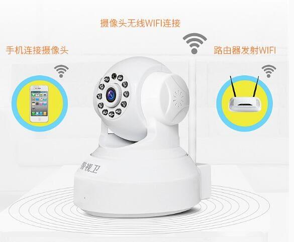 高清家用無線wifi手機遠程監控器DLL15419『黑色妹妹』