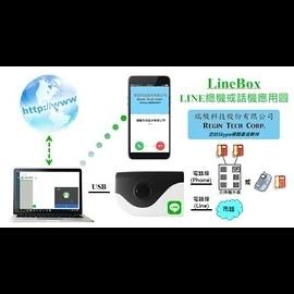LineBox - 可接至交換機或話機的支持市話LINE網關 強強滾