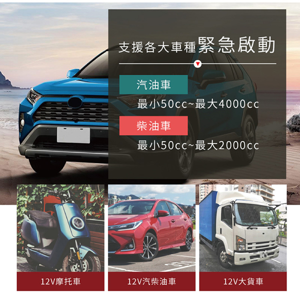 飛樂 PQC-12000SP 汽柴油車緊急啟動電源(12000MAH)