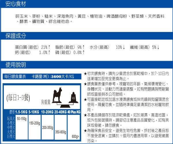 本店獨賣特惠價500【LCB藍帶廚坊】深海魚肉15KG  - 狗飼料
