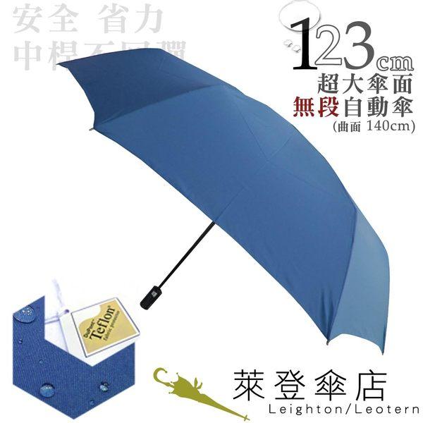 雨傘 ☆萊登傘☆ 超大傘面 可遮三人 易甩乾 不回彈 無段自動傘 鐵氟龍 Leighton 沉穩深藍