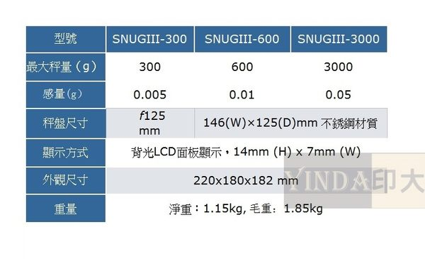 SNUGIII 精密電子天平 電子秤1/60000高精度設計