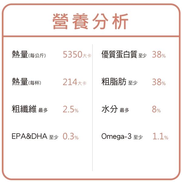 【毛麻吉寵物舖】紐西蘭 K9 Natural 冷凍乾燥狗狗鮮肉生食餐 90% 羊肉+鮭魚 1.8KG 狗主食/飼料