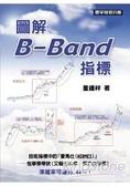 圖解B Band指標