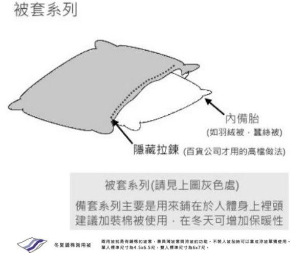 灰藍幻象100% 精梳棉 【單品】 兩用被套6*7尺(有鋪棉)