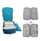 【英國熊】一把罩多用途收納旅行袋及護照包...