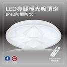 亮博士LED亮麗極光遙控吸頂燈75W適合5~8坪遙控調光調色 附遙控器