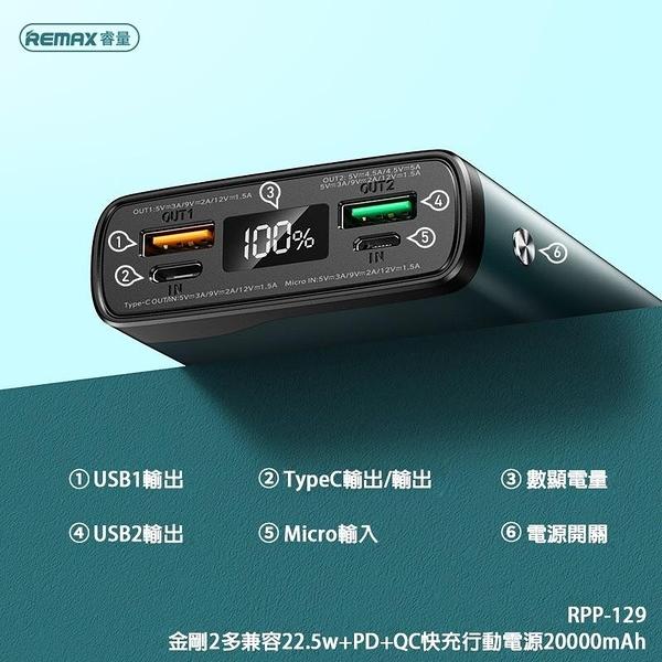 送好禮 20000mAh 行動電源 22.5W【PD 18W 雙向快充】PD+QC 快速充電 液晶顯示 支援三台同時充電 NOTE20 S21