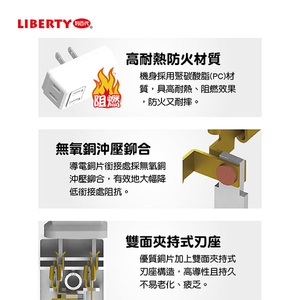 【LIBERTY】D型三面插頭 LB-230