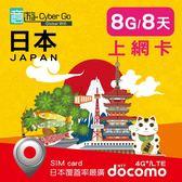 【意遊全球wifi】日本上網卡 SIM卡 8天8GB  DOCOMO 4G LTE網路 日本8天8G高速吃到飽!!!