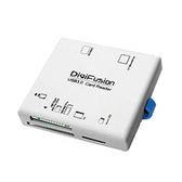 伽利略 RU062 USB3.0 讀卡機 白