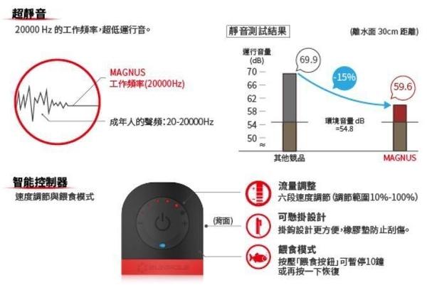 [ 台中水族] 台灣 SUNPOLE-VSR-9000 新二代DC變頻水陸兩用沉水馬達-9000L 可調速 多段遙控器