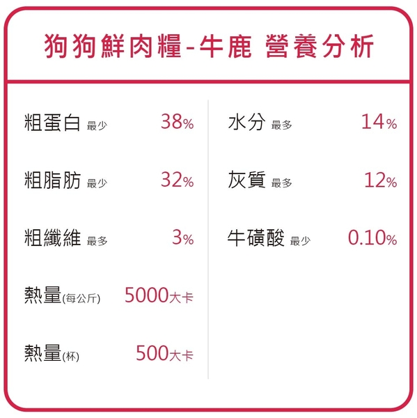 【SofyDOG】ZiwiPeak巔峰 超能狗糧 牛鹿 900G 生食 狗飼料 成犬 幼犬 老犬