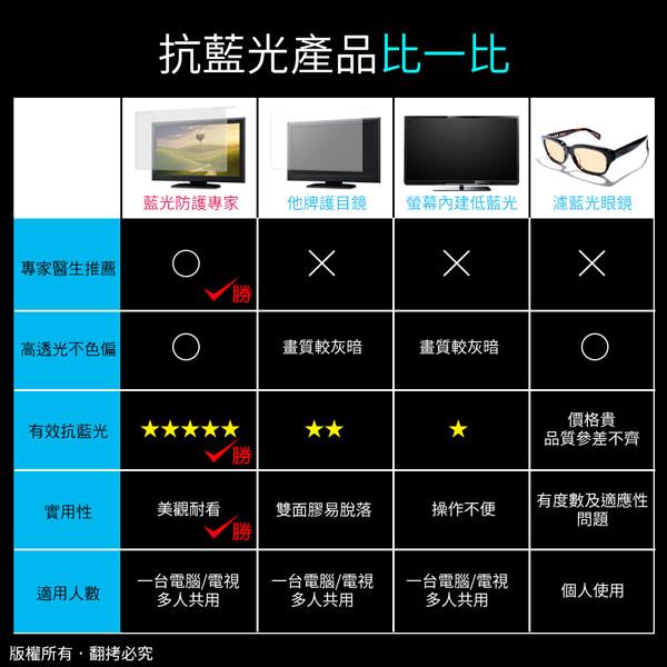 aibo 藍光防護專家 22吋抗藍光液晶螢幕護目鏡 ※商品體積過大無法超取,務必選擇(貨運/宅配)