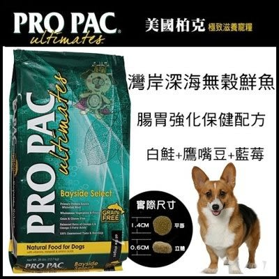 *WANG*【美國柏克 PRO PAC】無穀全齡犬配方(白鮭+鷹嘴豆+藍莓) 28lb【含運】