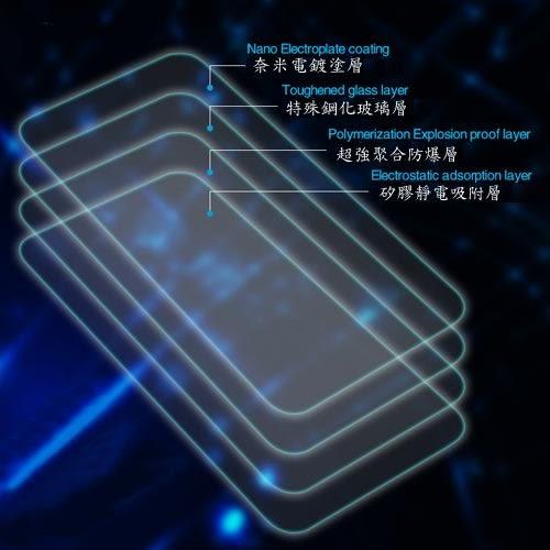 ★皮套達人★  SONY Xperia Z2 5.2吋3合1防爆裂防偷窺鋼化玻璃保護貼     (郵寄免運)
