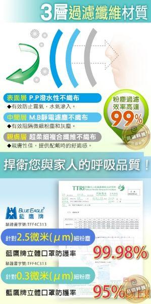 口罩 藍鷹牌 台灣製兒童立體型3D防塵口罩-熊熊款 NP-3DS 一盒50入 醫碩科技 感冒 兒童口罩