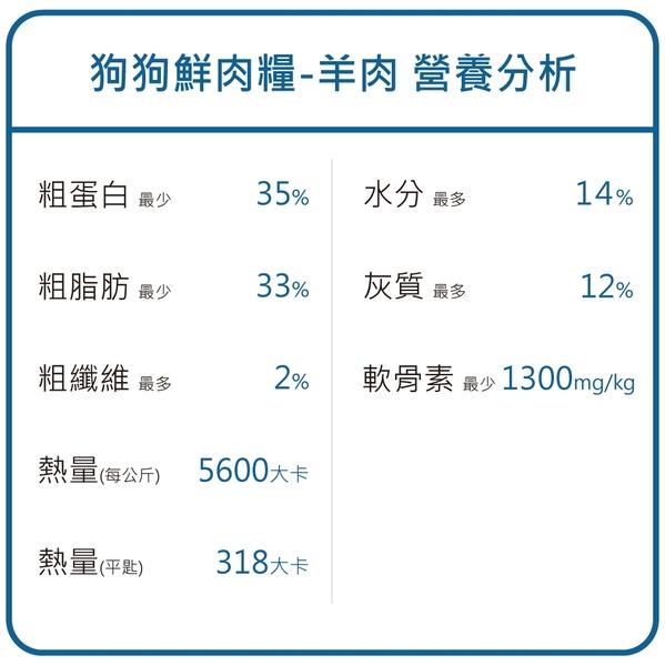 【毛麻吉寵物舖】ZiwiPeak巔峰 96%鮮肉狗糧-羊肉(100g) 狗主食/狗飼料/狗生食