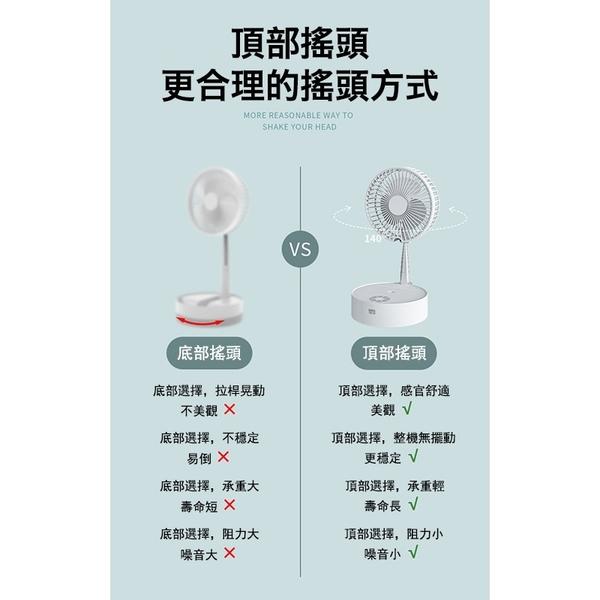 風扇 無線折疊風扇 伸縮風扇USB充電風扇噴霧風扇加濕風扇落地電風扇靜音風扇【八折搶購】