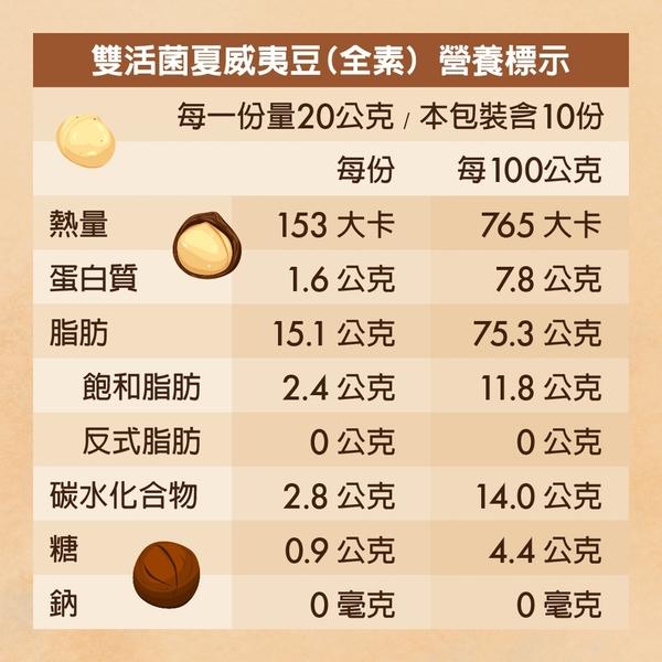雙活菌夏威夷豆【全素】200g