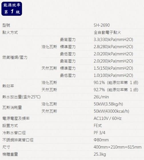 【歐雅系統家具】SAKURA 櫻花 SH-2690 數位恆溫熱水器