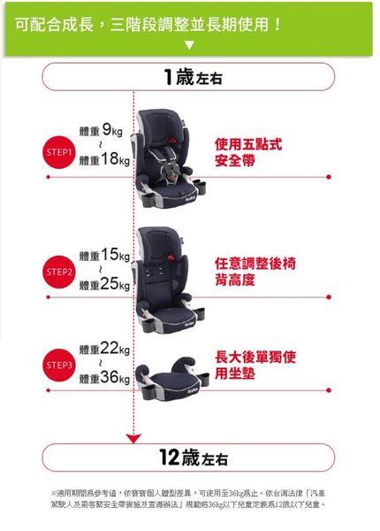 ★優兒房☆ APRICA 成長型輔助汽車安全座椅 AirGroove 限定版