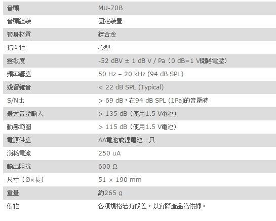 ^聖家^MIPRO 嘉強內建電池電容式麥克風 MM-707B (未含線)【全館刷卡分期+免運費】
