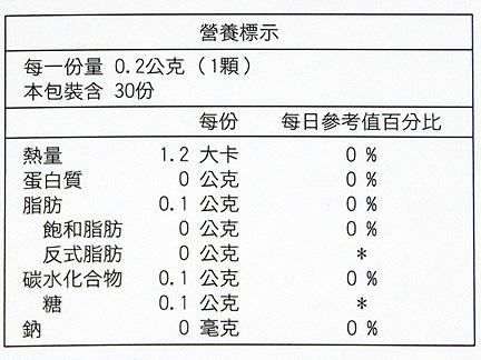 富葳 芝麻菁華膠囊(30粒/盒)