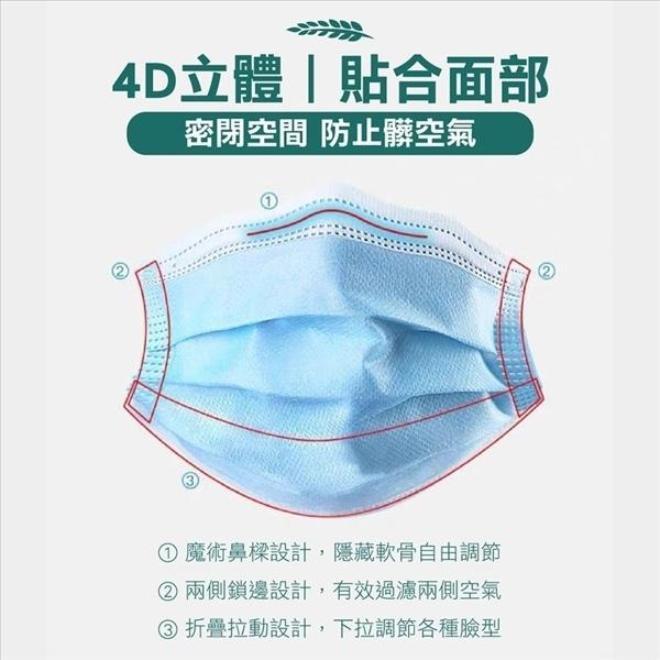 歐文購物 台灣製淨新口罩一包(50入) 超商限18盒
