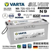 【久大電池】 德國進口 VARTA N9 225Ah 賓士 原廠料號 A000 982 13 08 (220AH)