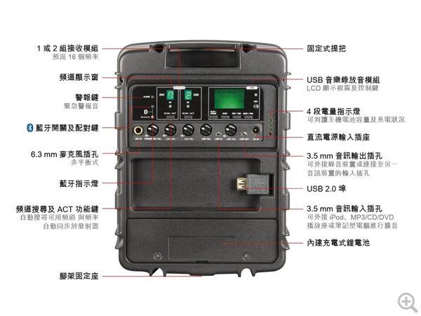 ^聖家^MIPRO 嘉強超迷你手提式無線擴音機~雙頻 MA-303DB【全館刷卡分期+免運費】
