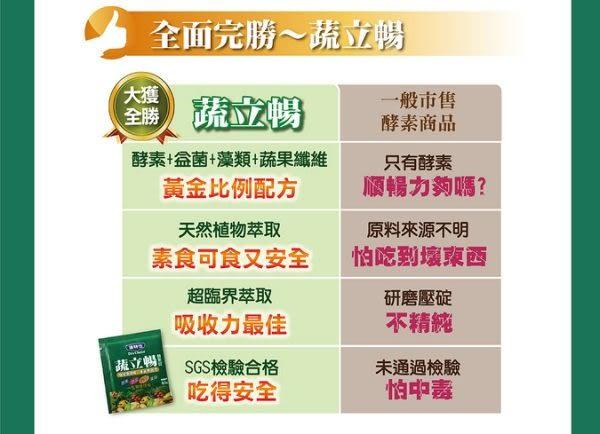 【5天體驗組】蔬立暢酵素錠 (共5包,每包5錠)