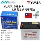 【久大電池】 YUASA 湯淺電池 70B24R 加水式 汽車電瓶 汽車電池 46B24R 55B24R 適用