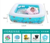 兒童游泳池家用充氣嬰幼兒大人洗澡桶加厚超大家庭寶寶小孩戲水池 小城驛站