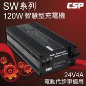 SW系列24V4A充電器(電動摩托車專用) 鋰鐵電池/鉛酸電池 適用 (120W)