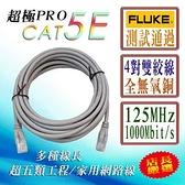 CT5-20-2(2M) PRO純銅芯CAT5E高速網路線[富廉網]