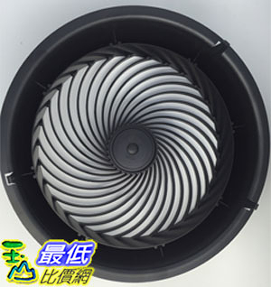 (全新) 美國 VORNADO 循環扇 630 前蓋 (黑色)