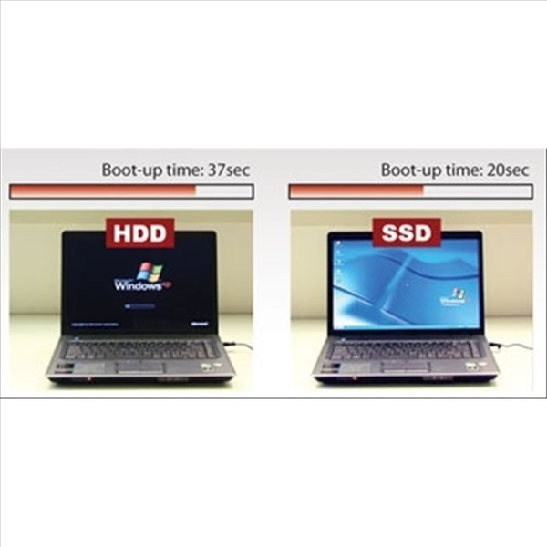 創見 固態硬碟 【TS64GPSD330】 SSD 64G 2.5吋IDE介面 新風尚潮流