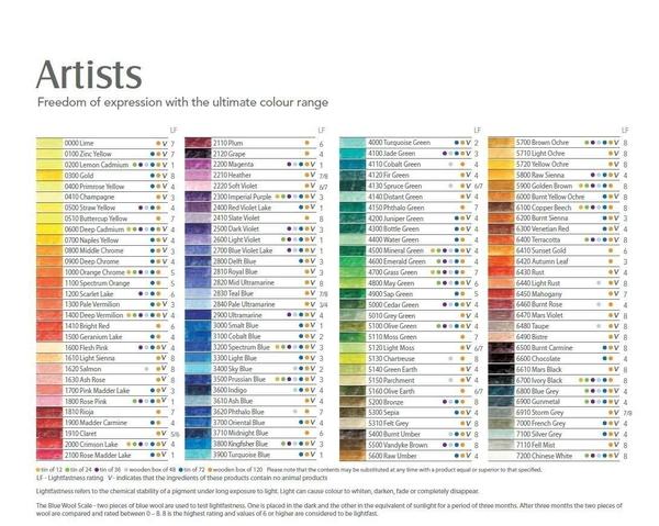 Derwent 達爾文 Artists系列72色油性色鉛筆*32097