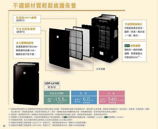 抗過敏HEPA濾網-日立HITACHI 除濕/加濕型 空氣清淨機 【UDP-LV100】 日本原裝 15.5坪