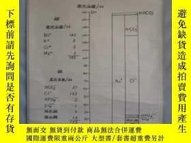 二手書博民逛書店5-60罕見手繪 山東醫學院掛圖一張 血漿酸碘之結構 尺寸106