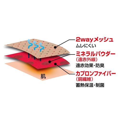 【Alphax】日本製 遠紅外線拇指外翻紓緩帶 (左)(右)可選 1入 【JE精品美妝】